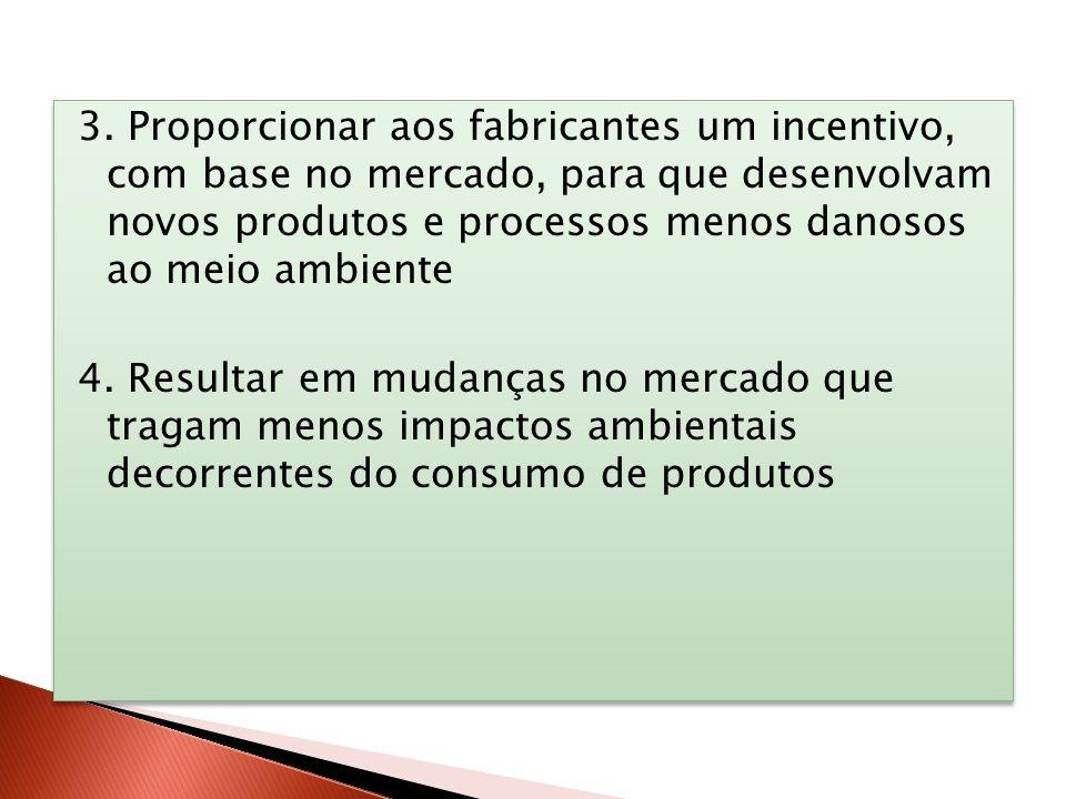 3. Proporcionar aos fabricantes um incentivo, com base no mercado, para que desenvolvam novos produtos e processos menos danosos ao meio ambiente 4. R