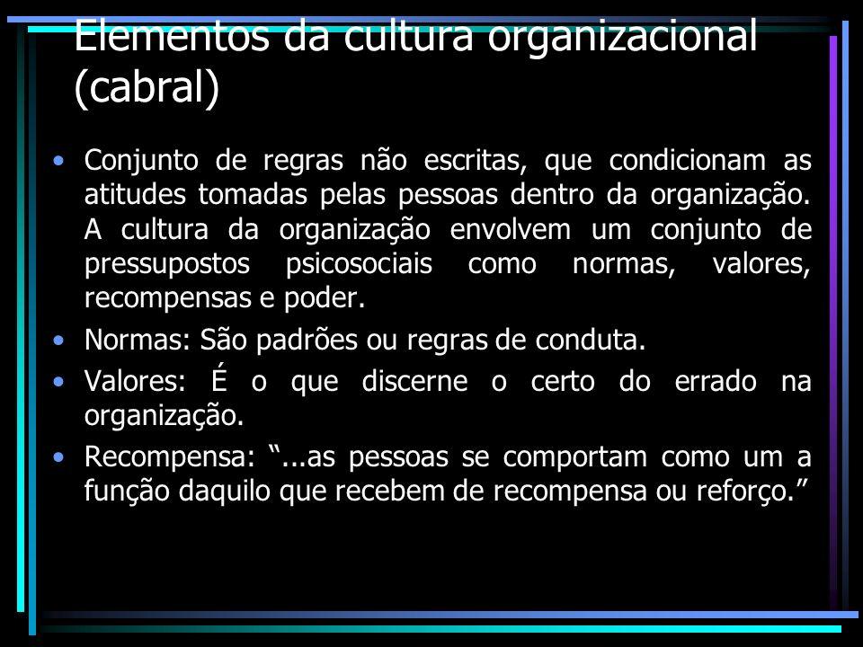 Elementos da cultura organizacional (cabral) Conjunto de regras não escritas, que condicionam as atitudes tomadas pelas pessoas dentro da organização.