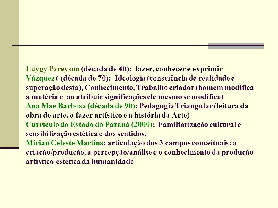 Luygy Pareyson (década de 40): fazer, conhecer e exprimir Vázquez ( (década de 70): Ideologia (consciência de realidade e superação desta), Conhecimento, Trabalho criador (homem modifica a matéria e ao atribuir significações ele mesmo se modifica) Ana Mae Barbosa (década de 90): Pedagogia Triangular (leitura da obra de arte, o fazer artístico e a história da Arte) Currículo do Estado do Paraná (2000): Familiarização cultural e sensibilização estética e dos sentidos.