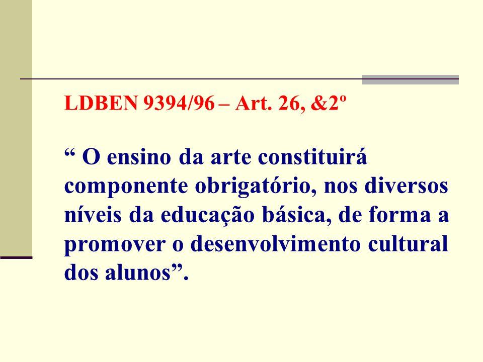 LDBEN 9394/96 – Art.