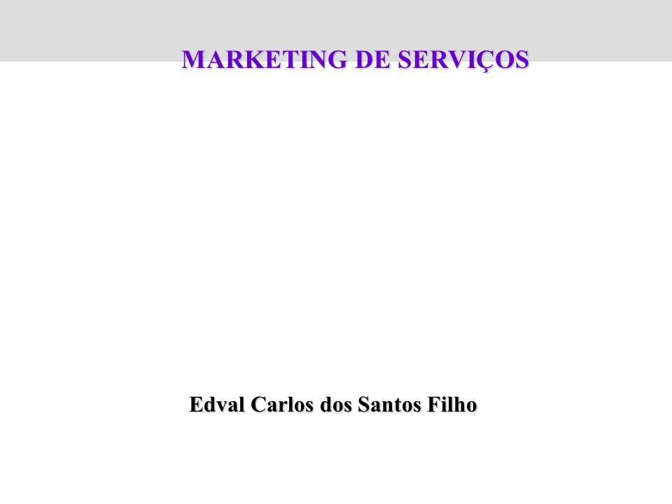 MARKETING DE SERVIÇOS Edval Carlos dos Santos Filho