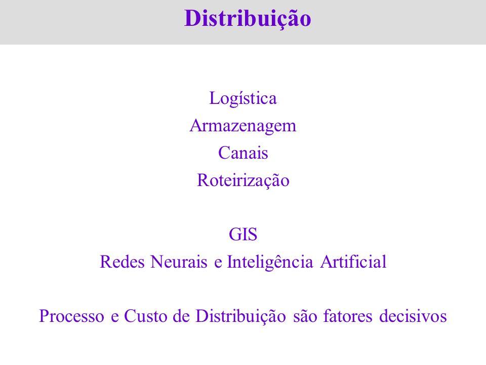 Distribuição Logística Armazenagem Canais Roteirização GIS Redes Neurais e Inteligência Artificial Processo e Custo de Distribuição são fatores decisi