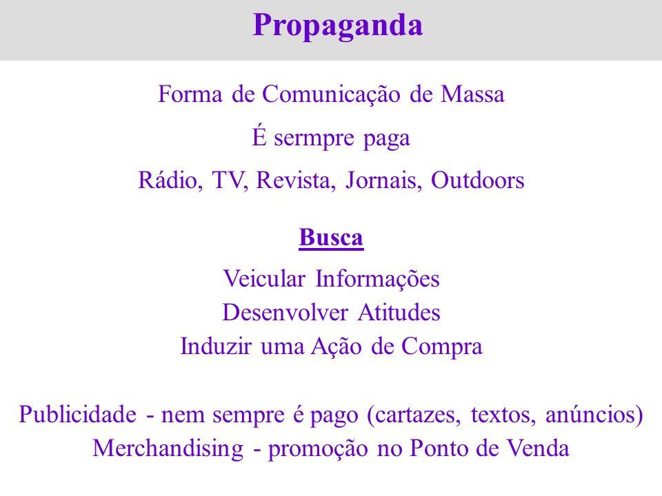 Propaganda Forma de Comunicação de Massa É sermpre paga Rádio, TV, Revista, Jornais, Outdoors Busca Veicular Informações Desenvolver Atitudes Induzir