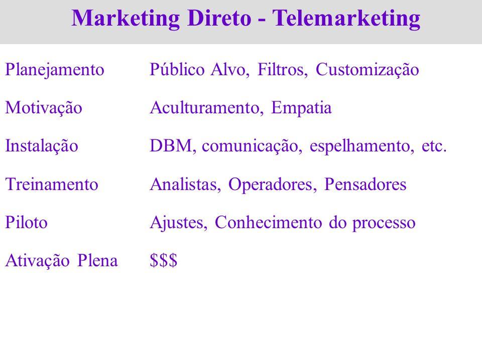 Marketing Direto - Telemarketing PlanejamentoPúblico Alvo, Filtros, Customização MotivaçãoAculturamento, Empatia InstalaçãoDBM, comunicação, espelhame