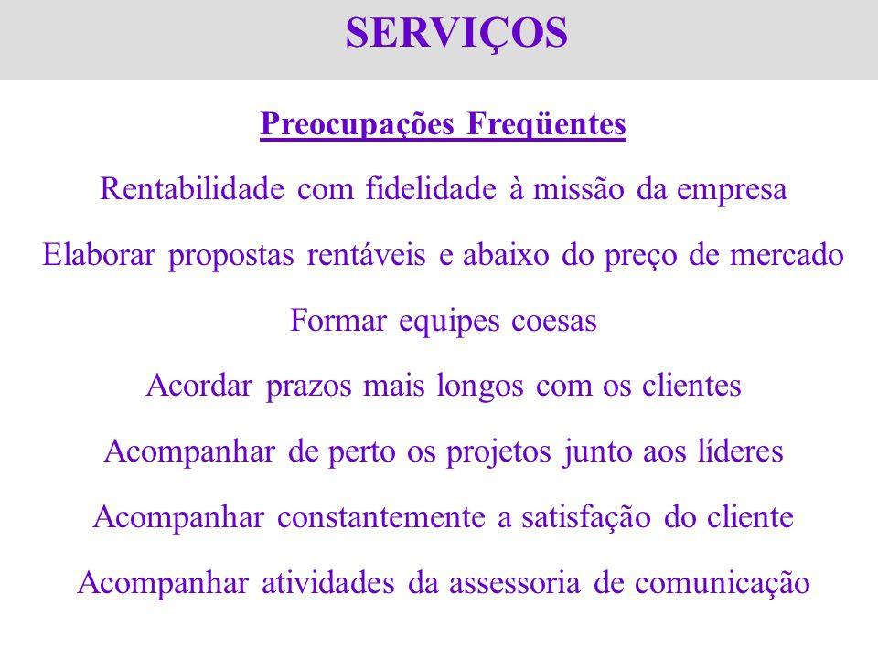 SERVIÇOS Preocupações Freqüentes Rentabilidade com fidelidade à missão da empresa Elaborar propostas rentáveis e abaixo do preço de mercado Formar equ