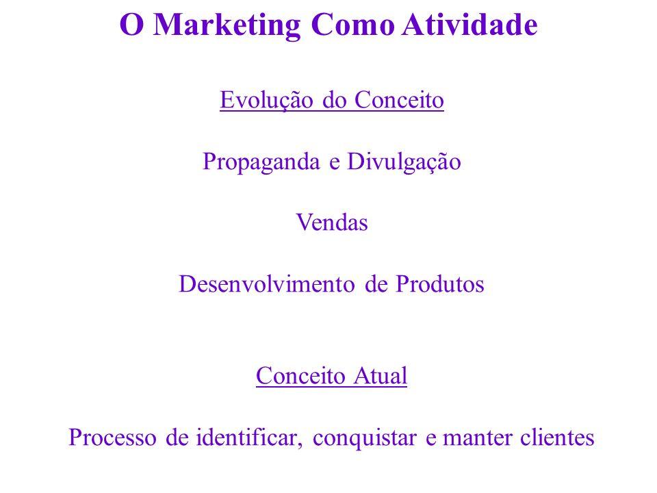 Mix de Comunicação Propaganda Marketing Direto Promoções Relações Públicas Venda Pessoal