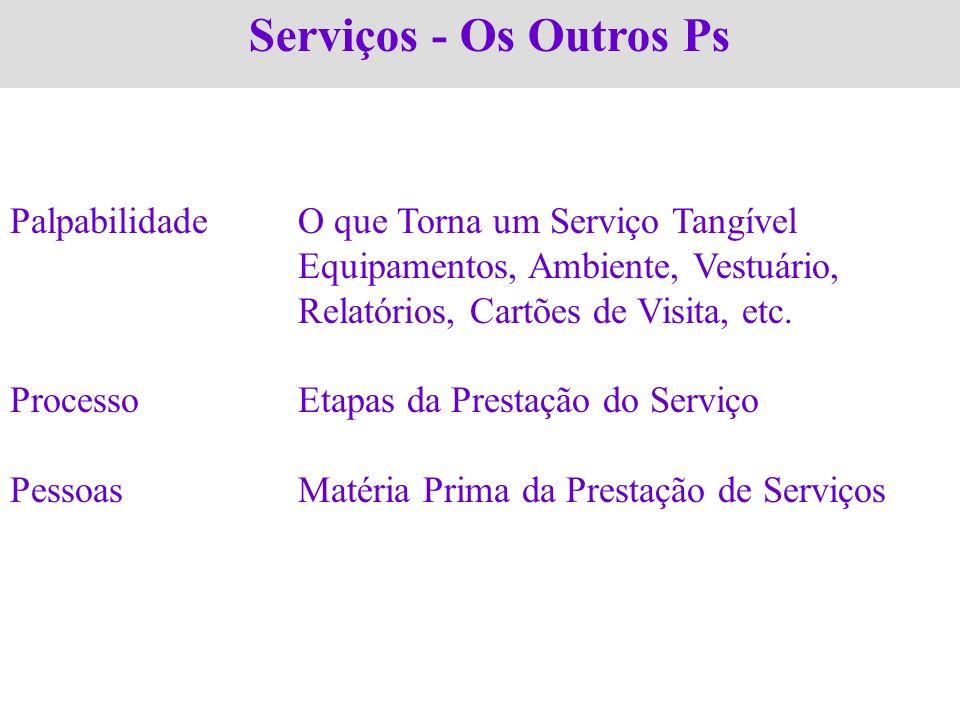 Serviços - Os Outros Ps PalpabilidadeO que Torna um Serviço Tangível Equipamentos, Ambiente, Vestuário, Relatórios, Cartões de Visita, etc. ProcessoEt
