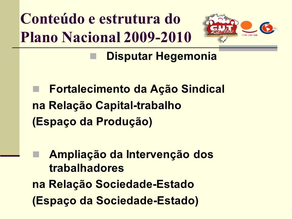 Conteúdo e estrutura do Plano Nacional 2009-2010 Disputar Hegemonia Fortalecimento da Ação Sindical na Relação Capital-trabalho (Espaço da Produção) Ampliação da Intervenção dos trabalhadores na Relação Sociedade-Estado (Espaço da Sociedade-Estado)