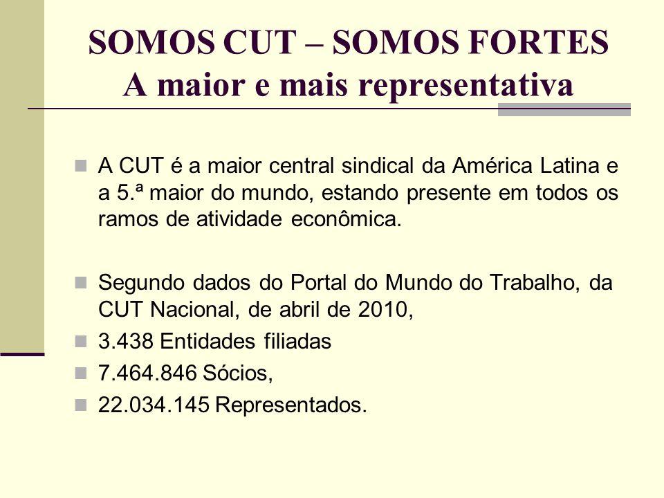 SOMOS CUT – SOMOS FORTES A maior e mais representativa A CUT é a maior central sindical da América Latina e a 5.ª maior do mundo, estando presente em todos os ramos de atividade econômica.