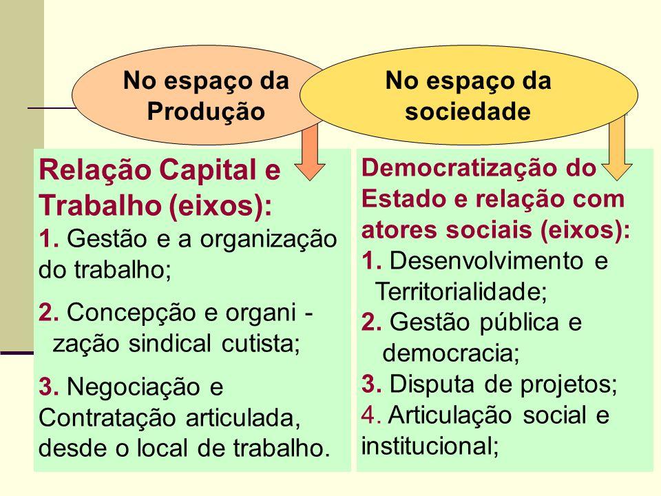 23 Relação Capital e Trabalho (eixos): 1. Gestão e a organização do trabalho; 2.