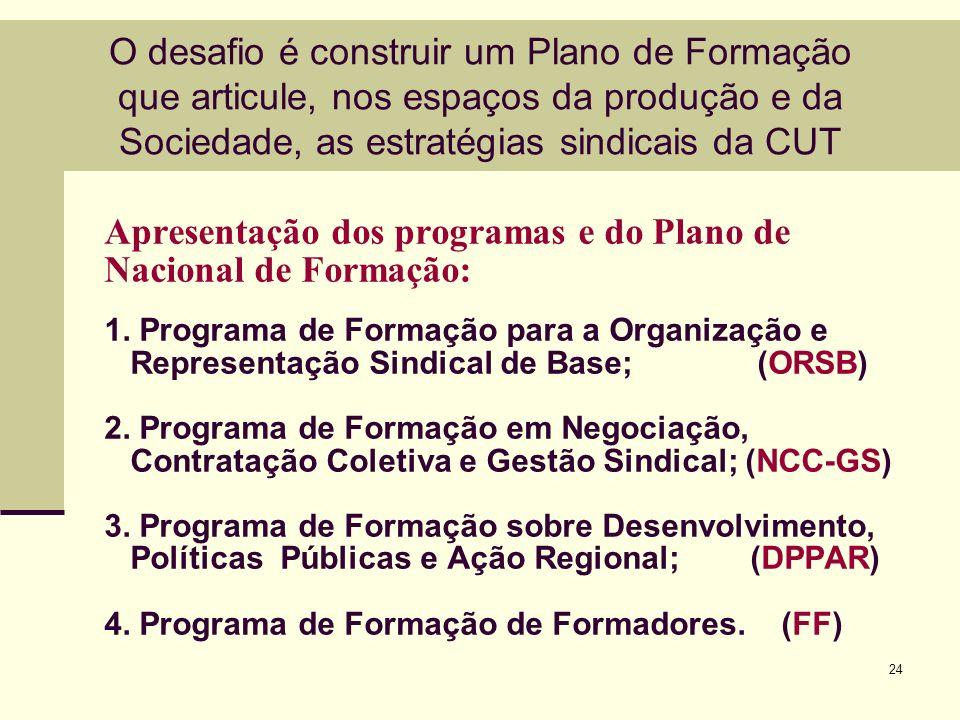 24 Apresentação dos programas e do Plano de Nacional de Formação: 1.