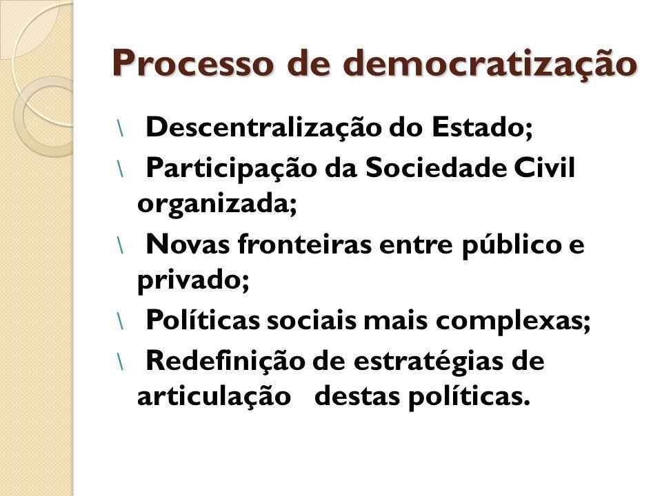 Processo de democratização \ Descentralização do Estado; \ Participação da Sociedade Civil organizada; \ Novas fronteiras entre público e privado; \ P