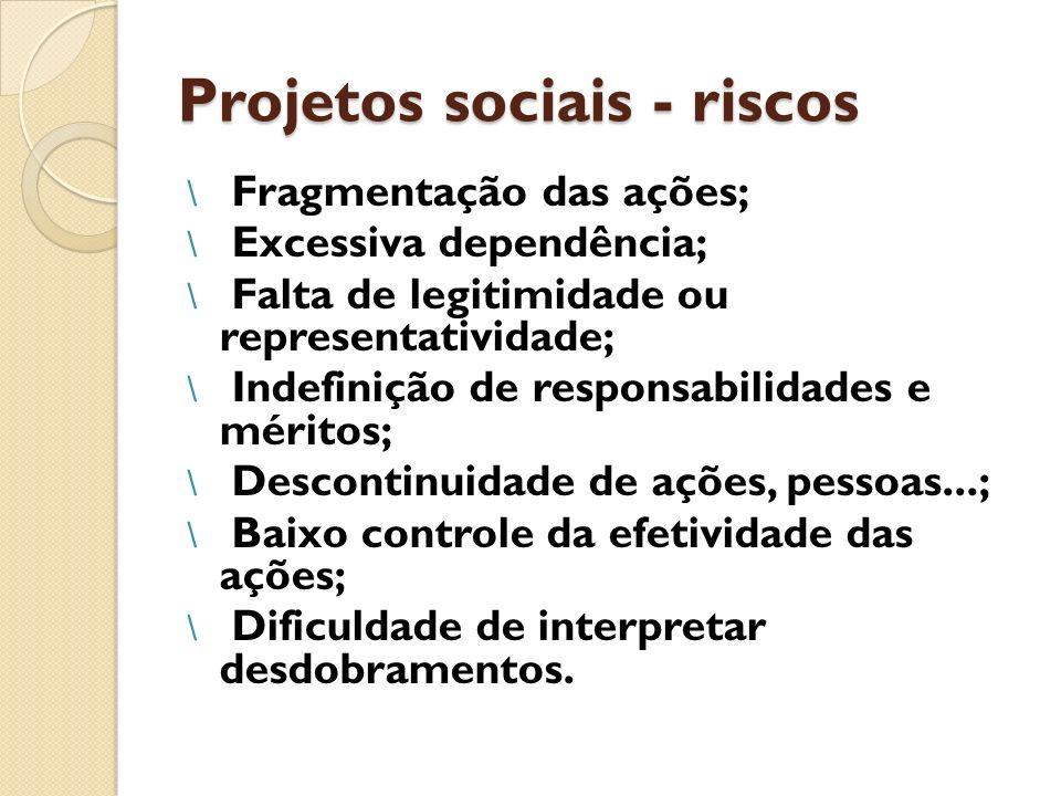 Projetos sociais - riscos \ Fragmentação das ações; \ Excessiva dependência; \ Falta de legitimidade ou representatividade; \ Indefinição de responsab