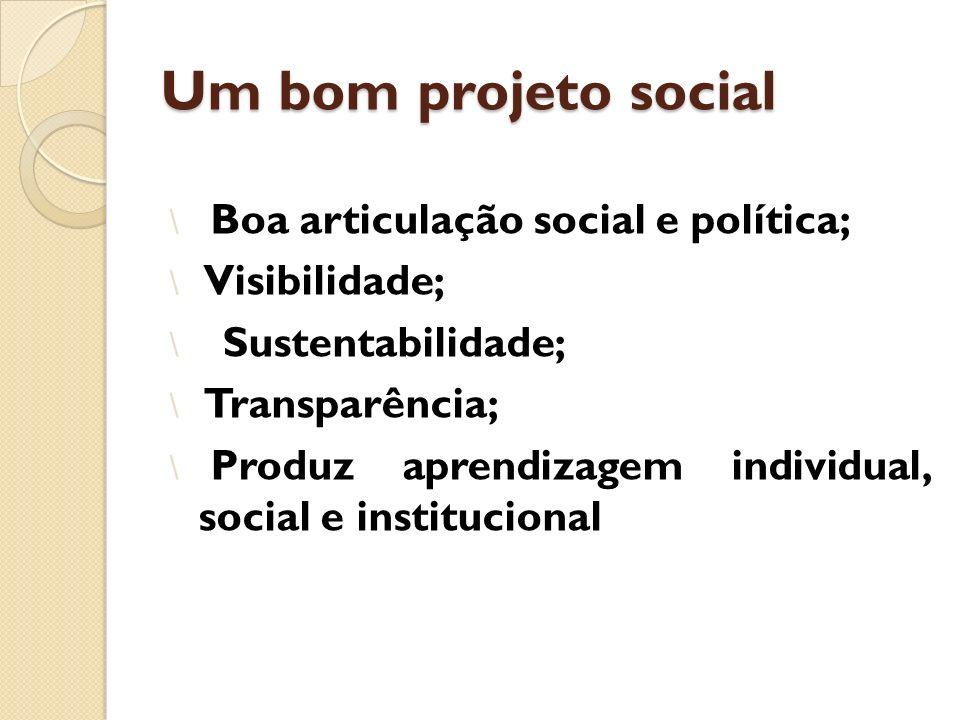 Um bom projeto social \ Boa articulação social e política; \ Visibilidade; \ Sustentabilidade; \ Transparência; \ Produz aprendizagem individual, soci