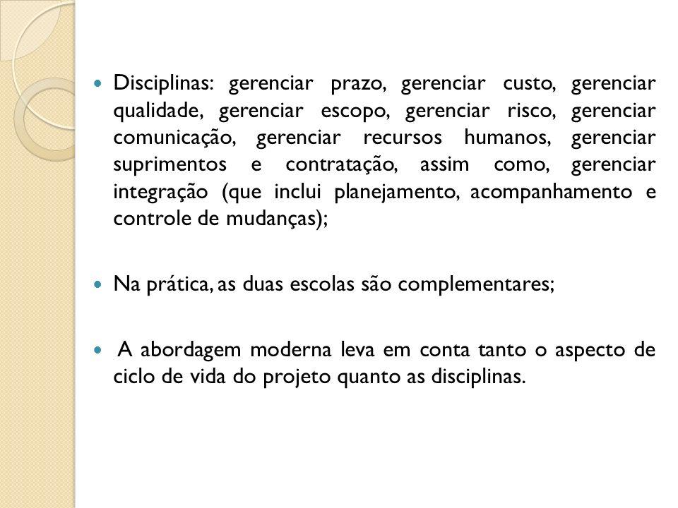 Habilidades no gerenciamento de projetos (Fernando C.