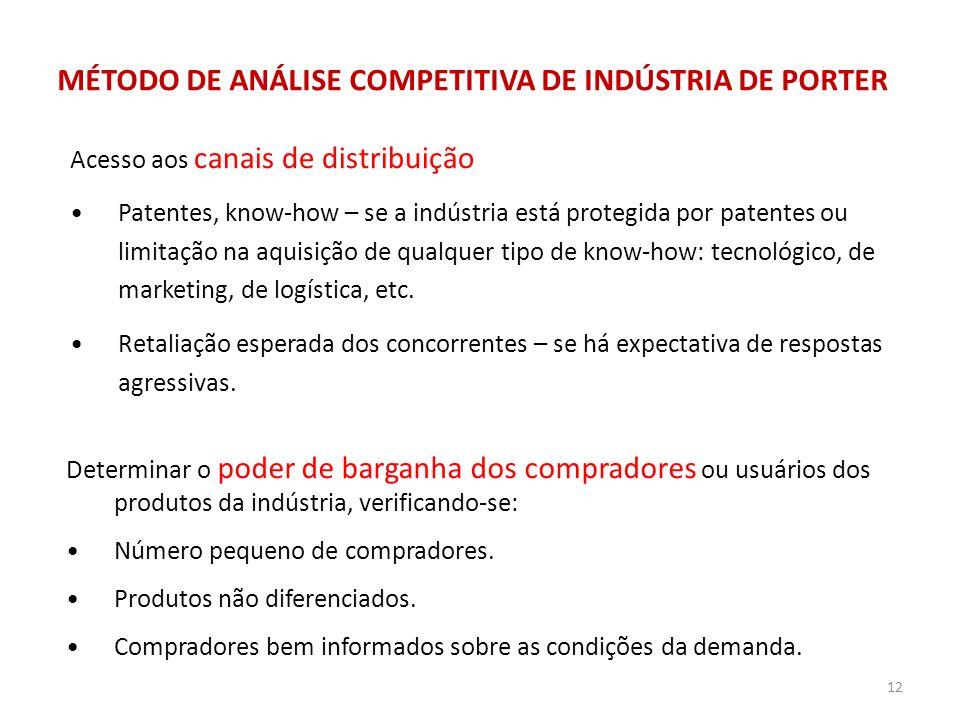 MÉTODO DE ANÁLISE COMPETITIVA DE INDÚSTRIA DE PORTER O poder de barganha dos fornecedores à indústria, é maior se: Número de fornecedores pequeno.