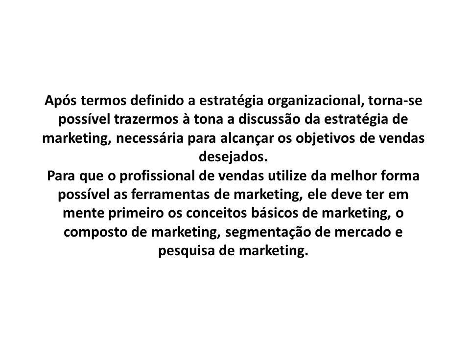 Kottler Estratégia de Empresas – David Menezes Lobato, Jamil Moysés Filho Estratégia Competitiva – Técnicas para análise de indústrias e da concorrência – Michael E.