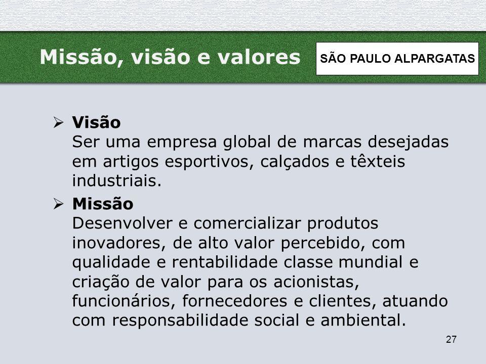 27 Visão Ser uma empresa global de marcas desejadas em artigos esportivos, calçados e têxteis industriais. Missão Desenvolver e comercializar produtos