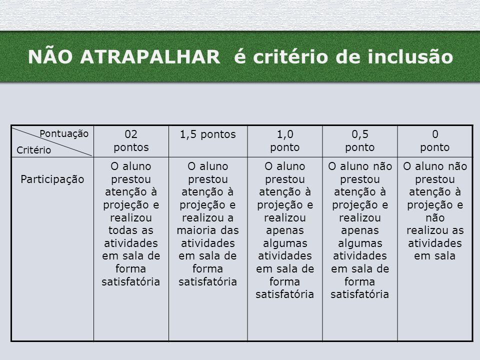 NÃO ATRAPALHAR é critério de inclusão Pontuação 02 pontos 1,5 pontos1,0 ponto 0,5 ponto 0 ponto Participação O aluno prestou atenção à projeção e real