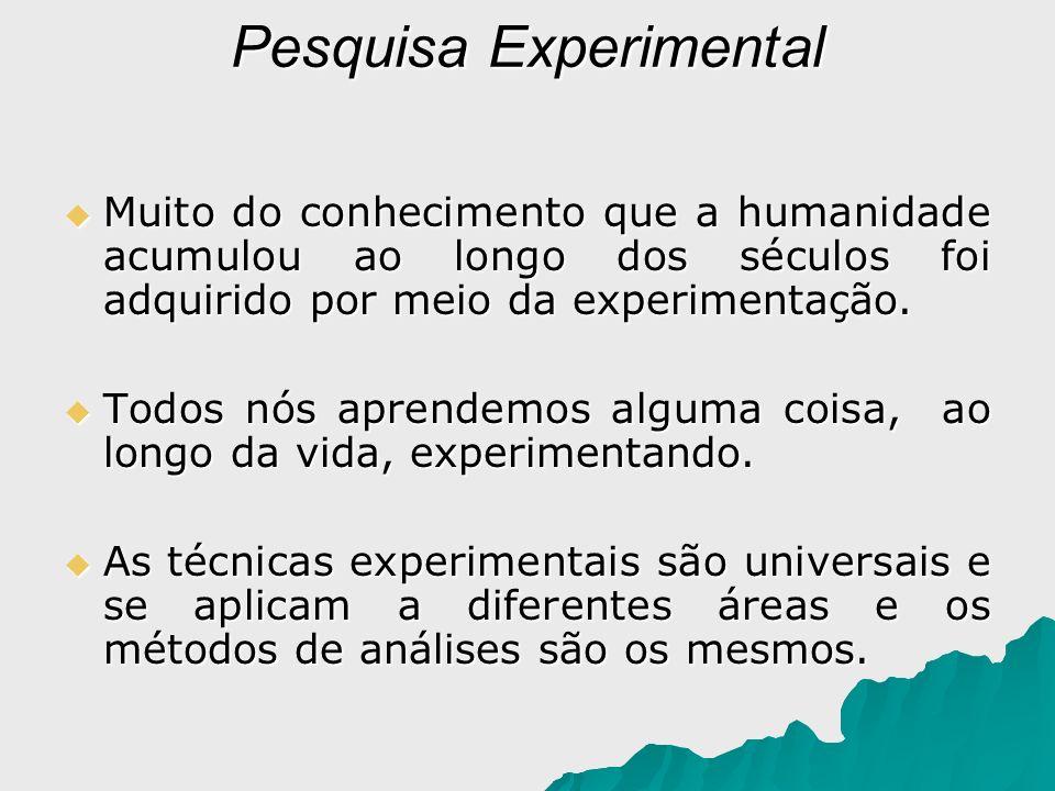 Pesquisa Experimental Muito do conhecimento que a humanidade acumulou ao longo dos séculos foi adquirido por meio da experimentação. Muito do conhecim