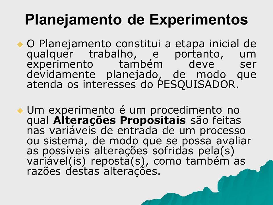 Planejamento de Experimentos O Planejamento constitui a etapa inicial de qualquer trabalho, e portanto, um experimento também deve ser devidamente pla