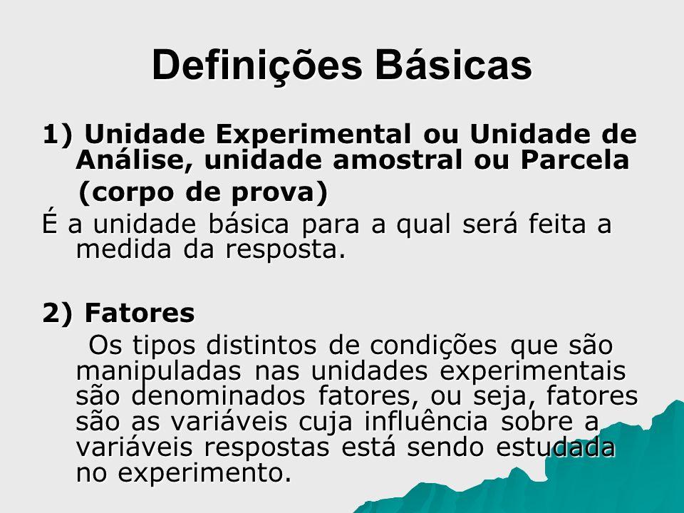 Definições Básicas 1) Unidade Experimental ou Unidade de Análise, unidade amostral ou Parcela (corpo de prova) (corpo de prova) É a unidade básica par