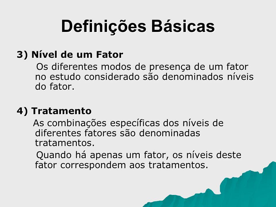 Definições Básicas 3) Nível de um Fator Os diferentes modos de presença de um fator no estudo considerado são denominados níveis do fator. Os diferent