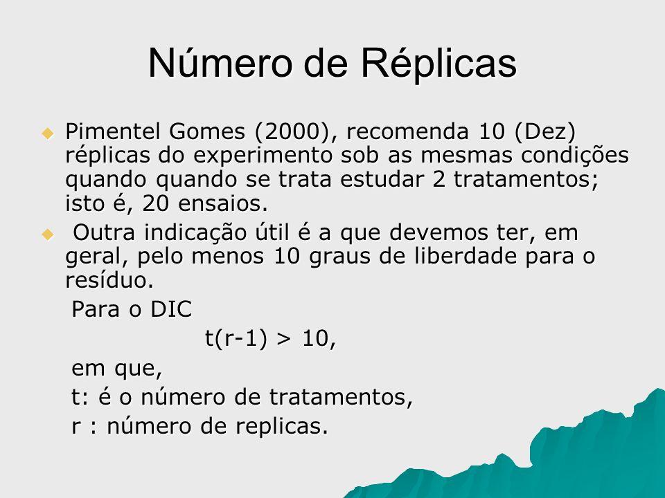 Número de Réplicas Pimentel Gomes (2000), recomenda 10 (Dez) réplicas do experimento sob as mesmas condições quando quando se trata estudar 2 tratamen