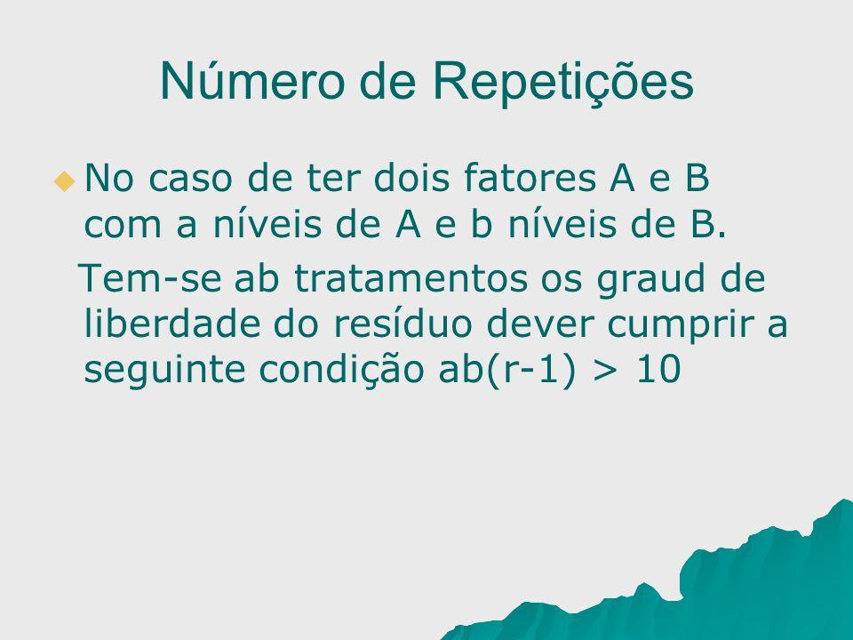 Número de Repetições No caso de ter dois fatores A e B com a níveis de A e b níveis de B. Tem-se ab tratamentos os graud de liberdade do resíduo dever