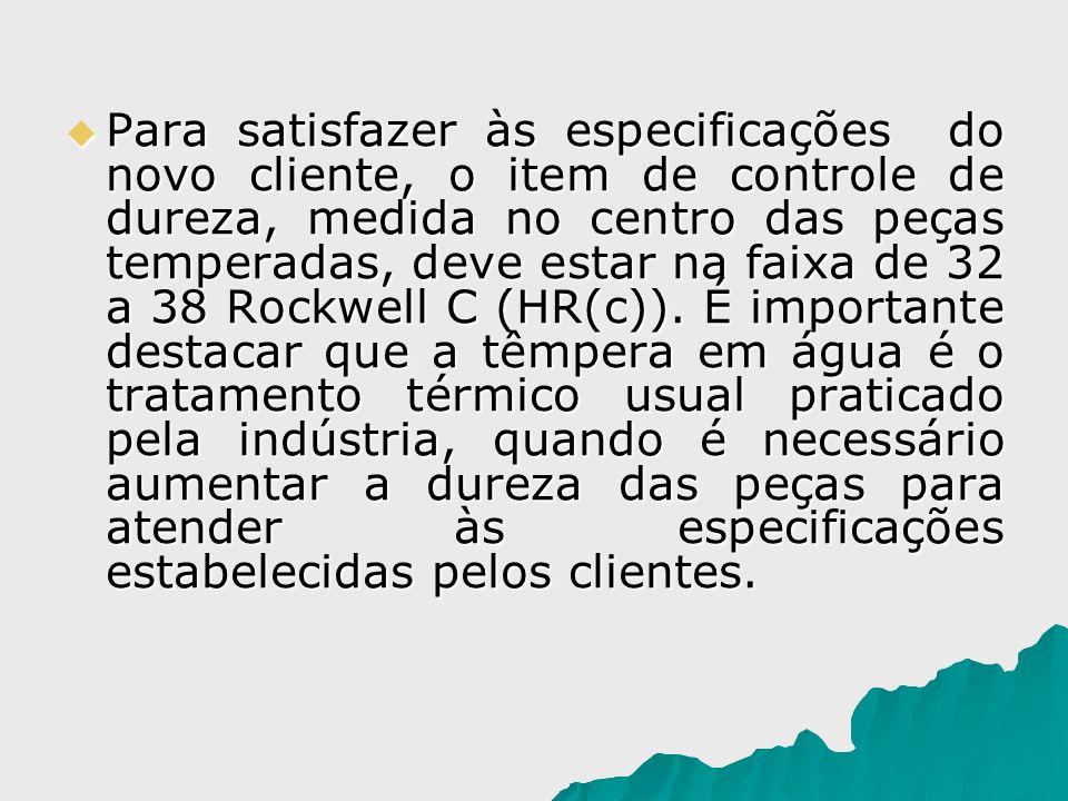 Para satisfazer às especificações do novo cliente, o item de controle de dureza, medida no centro das peças temperadas, deve estar na faixa de 32 a 38