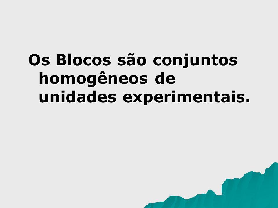 Os Blocos são conjuntos homogêneos de unidades experimentais.