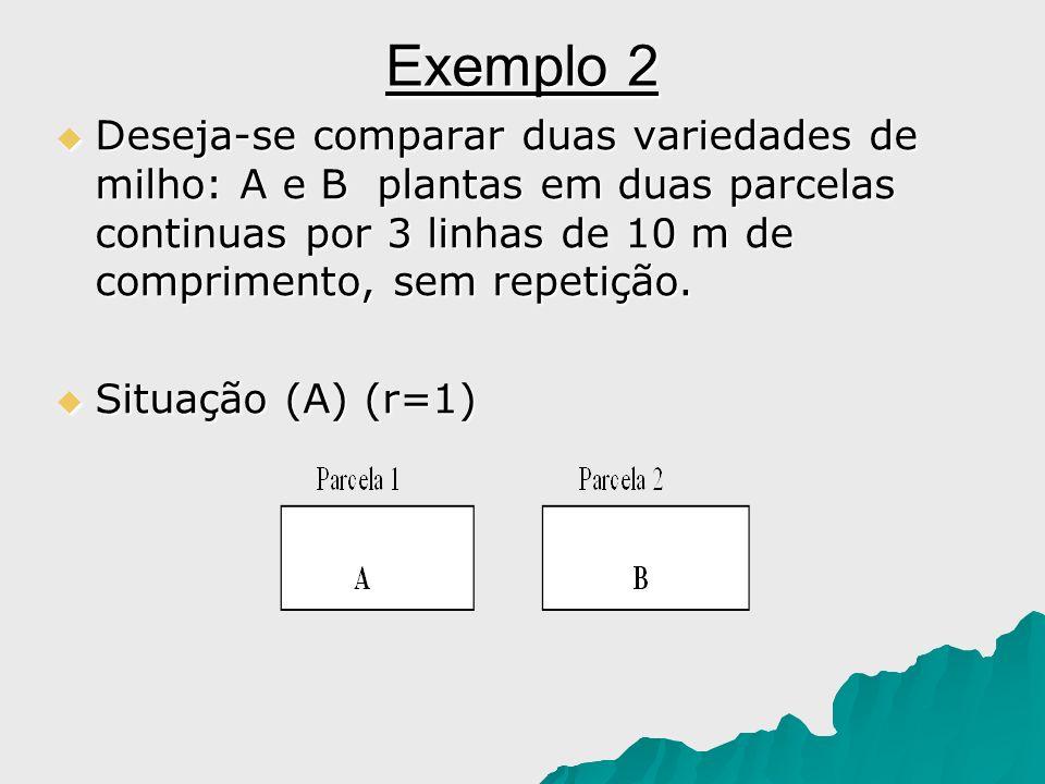 Exemplo 2 Deseja-se comparar duas variedades de milho: A e B plantas em duas parcelas continuas por 3 linhas de 10 m de comprimento, sem repetição. De
