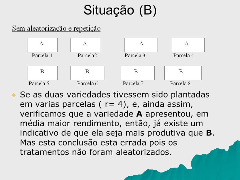 Situação (B) Se as duas variedades tivessem sido plantadas em varias parcelas ( r= 4), e, ainda assim, verificamos que a variedade A apresentou, em mé