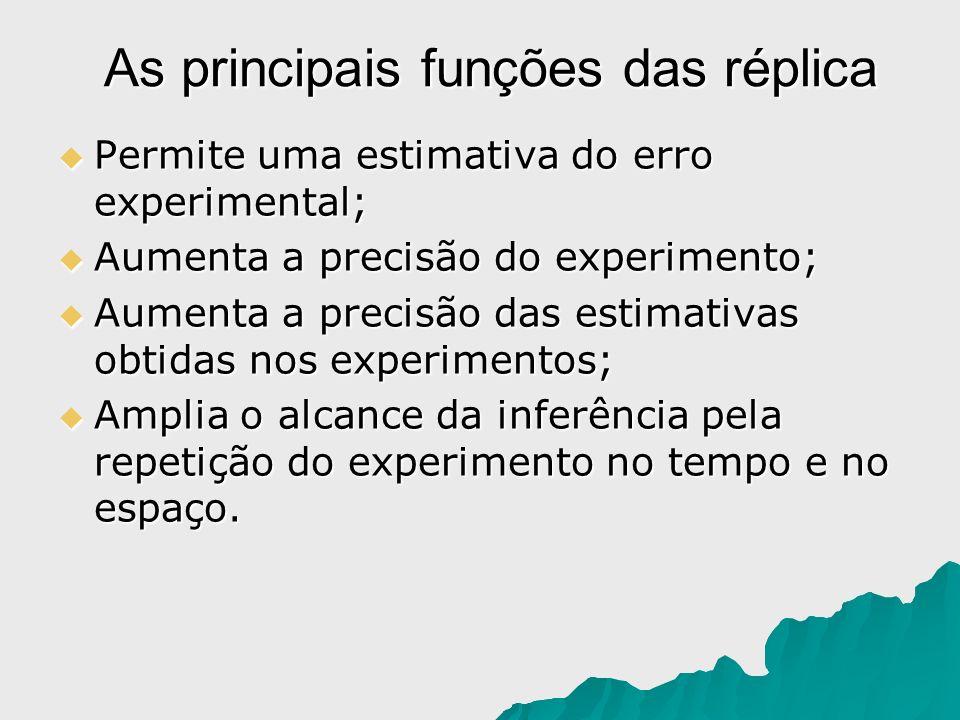 As principais funções das réplica Permite uma estimativa do erro experimental; Permite uma estimativa do erro experimental; Aumenta a precisão do expe