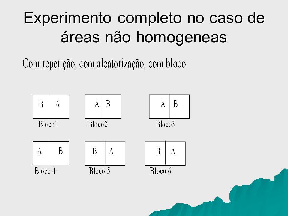 Experimento completo no caso de áreas não homogeneas