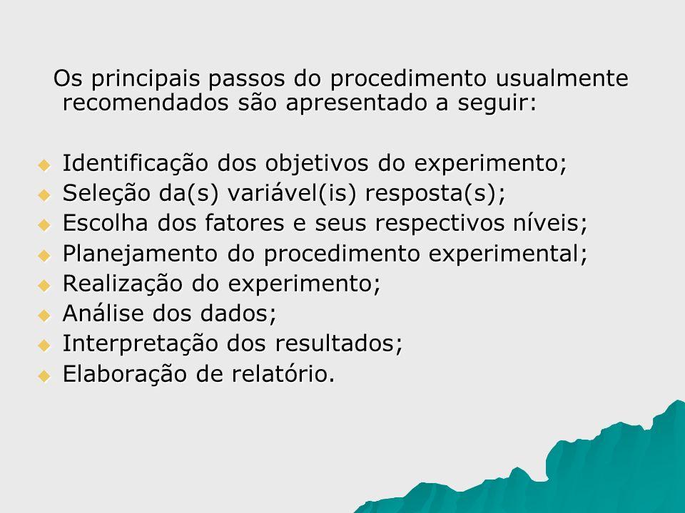 Os principais passos do procedimento usualmente recomendados são apresentado a seguir: Os principais passos do procedimento usualmente recomendados sã