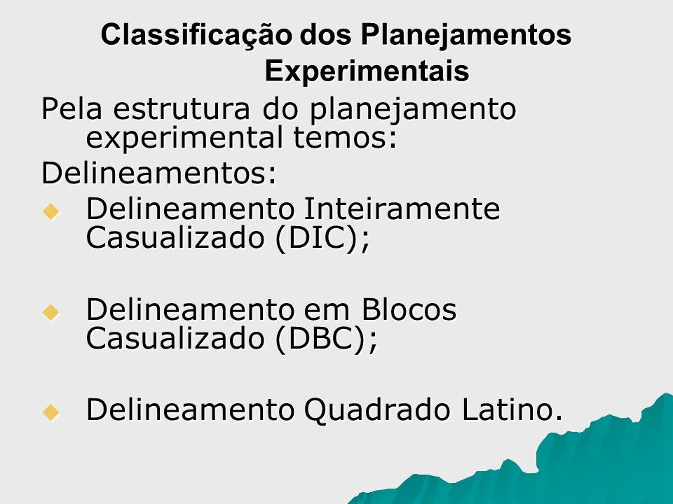 Classificação dos Planejamentos Experimentais Pela estrutura do planejamento experimental temos: Delineamentos: Delineamento Inteiramente Casualizado
