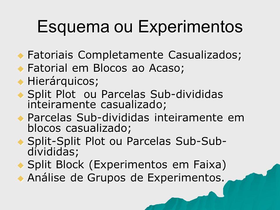 Esquema ou Experimentos Fatoriais Completamente Casualizados; Fatoriais Completamente Casualizados; Fatorial em Blocos ao Acaso; Fatorial em Blocos ao