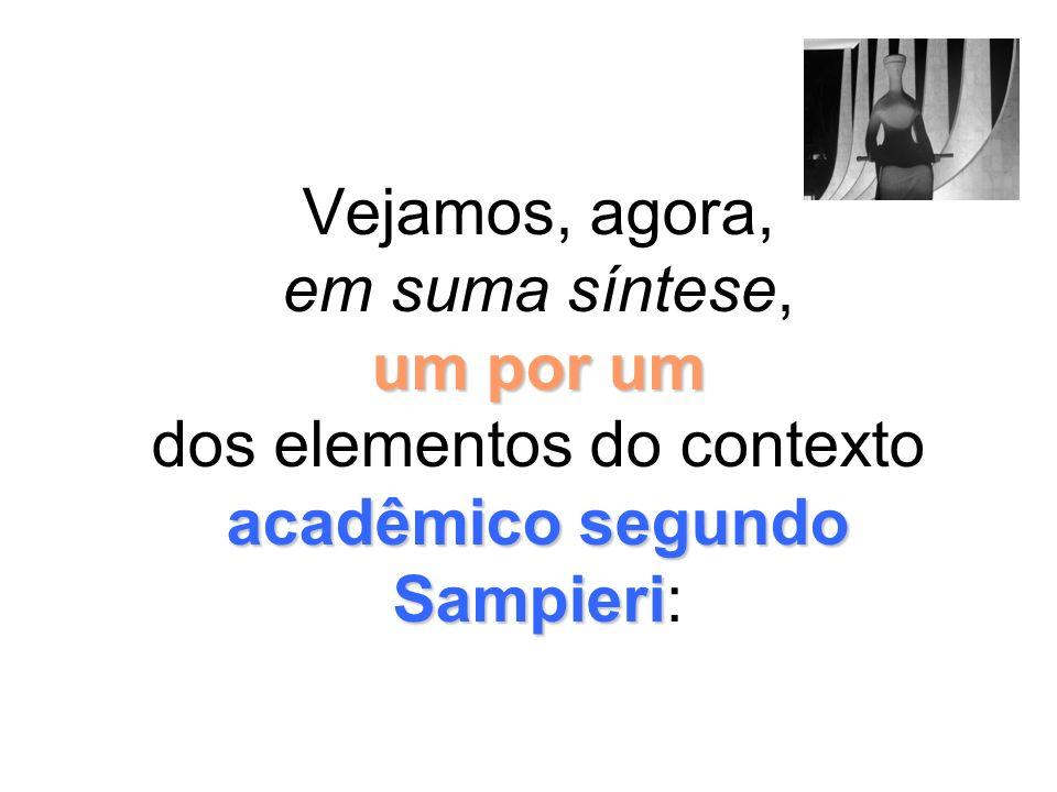 um por um acadêmico segundo Sampieri Vejamos, agora, em suma síntese, um por um dos elementos do contexto acadêmico segundo Sampieri: