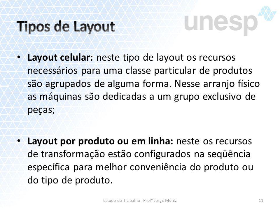Layout celular: neste tipo de layout os recursos necessários para uma classe particular de produtos são agrupados de alguma forma. Nesse arranjo físic