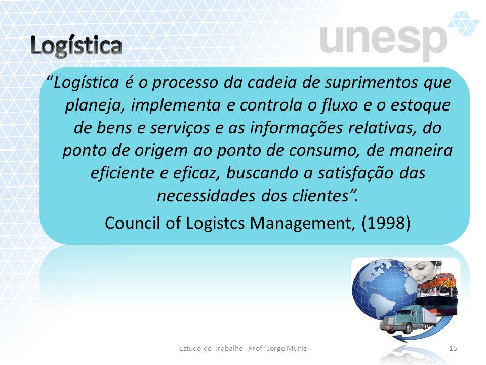 Logística é o processo da cadeia de suprimentos que planeja, implementa e controla o fluxo e o estoque de bens e serviços e as informações relativas,