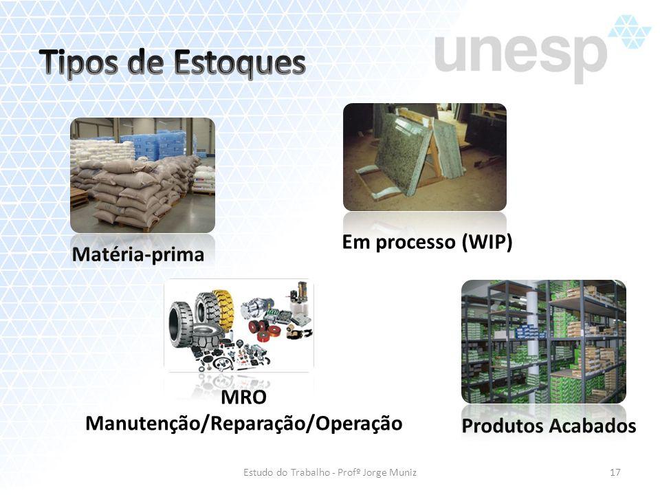 Estudo do Trabalho - Profº Jorge Muniz Matéria-prima Produtos Acabados Em processo (WIP) MRO Manutenção/Reparação/Operação 17