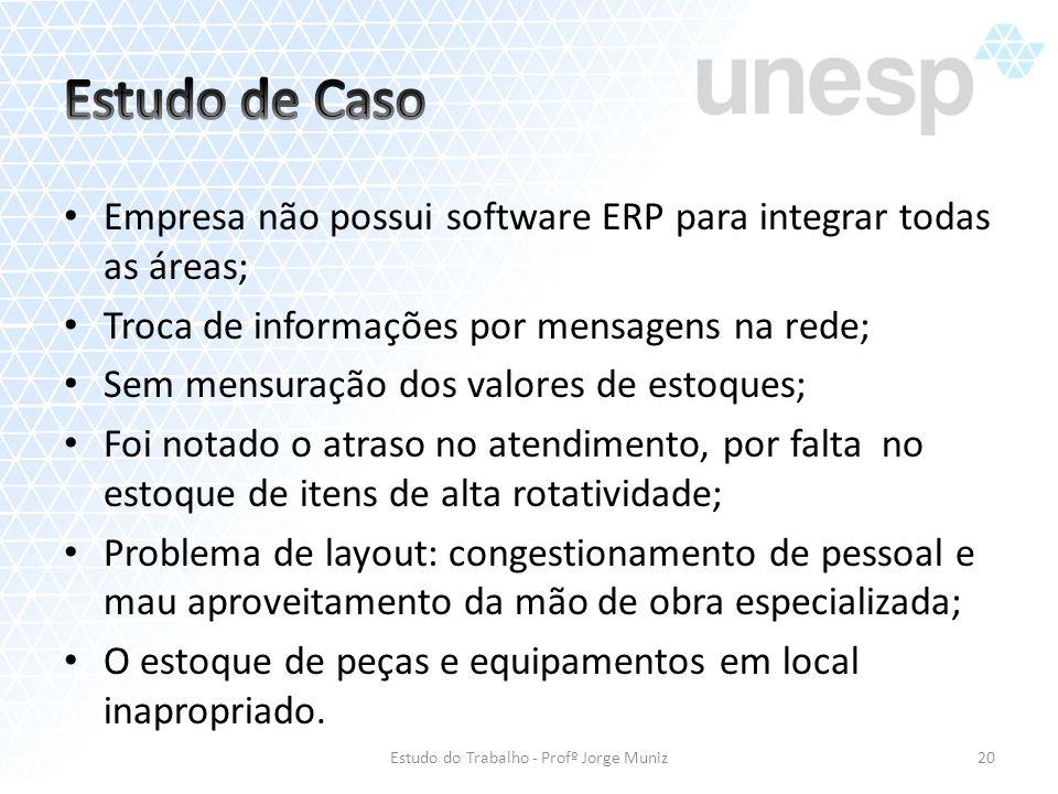 Empresa não possui software ERP para integrar todas as áreas; Troca de informações por mensagens na rede; Sem mensuração dos valores de estoques; Foi