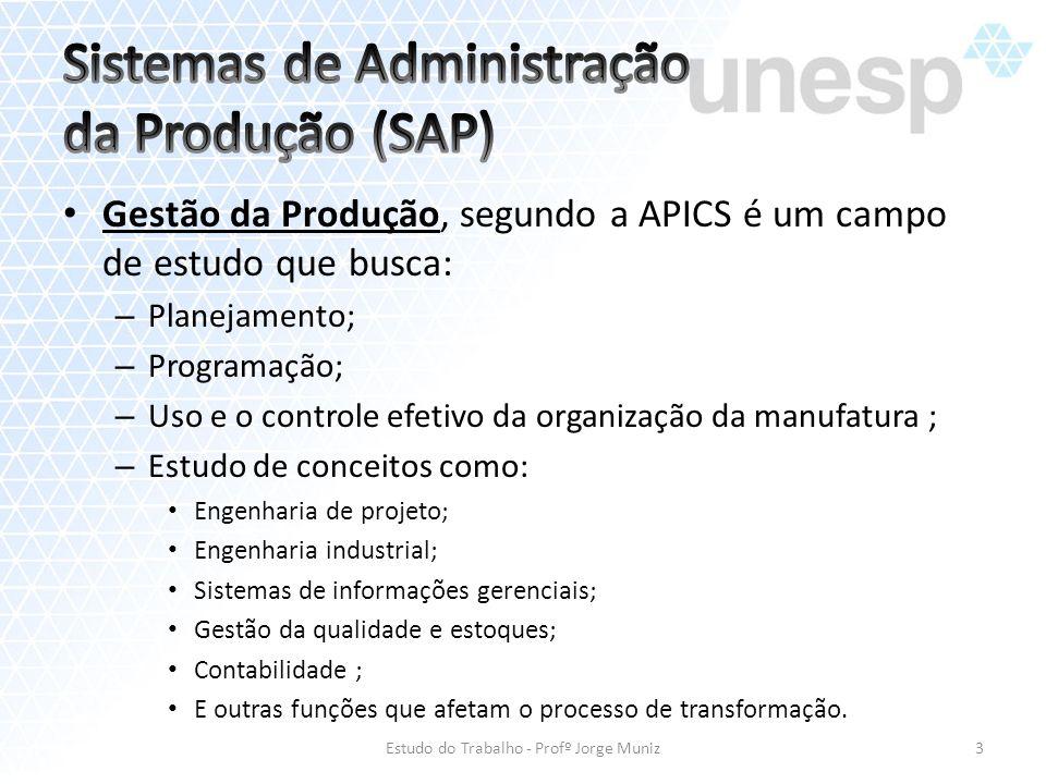 Gestão da Produção, segundo a APICS é um campo de estudo que busca: – Planejamento; – Programação; – Uso e o controle efetivo da organização da manufa