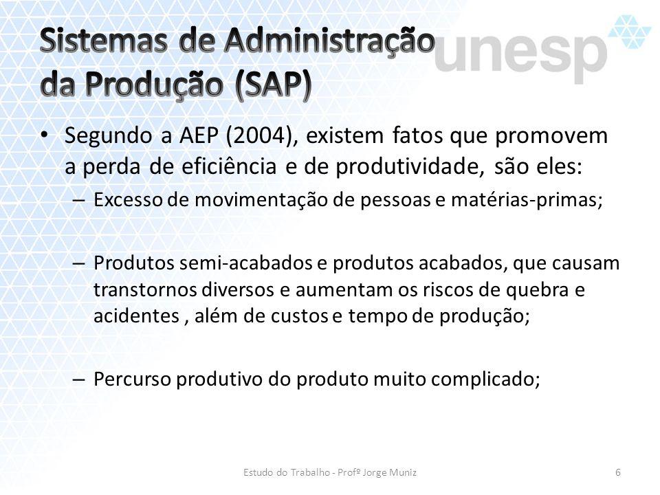 Segundo a AEP (2004), existem fatos que promovem a perda de eficiência e de produtividade, são eles: – Excesso de movimentação de pessoas e matérias-p