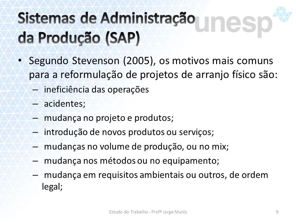 Segundo Stevenson (2005), os motivos mais comuns para a reformulação de projetos de arranjo físico são: – ineficiência das operações – acidentes; – mu