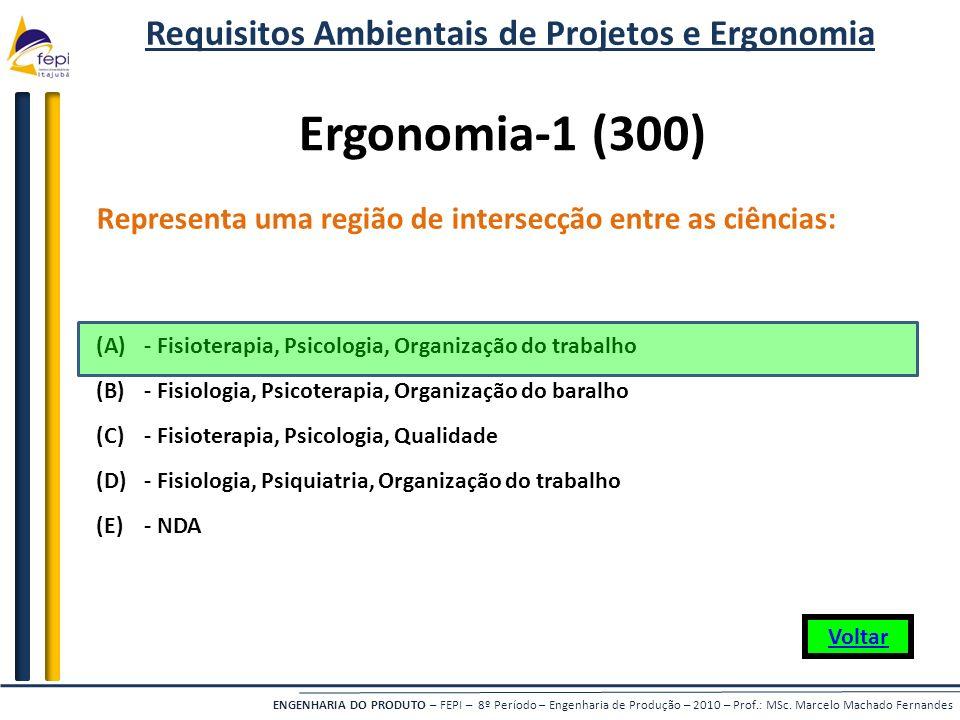 ENGENHARIA DO PRODUTO – FEPI – 8º Período – Engenharia de Produção – 2010 – Prof.: MSc. Marcelo Machado Fernandes Representa uma região de intersecção