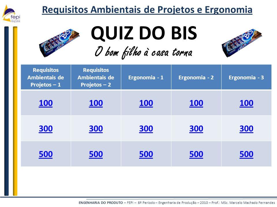 ENGENHARIA DO PRODUTO – FEPI – 8º Período – Engenharia de Produção – 2010 – Prof.: MSc. Marcelo Machado Fernandes Requisitos Ambientais de Projetos –
