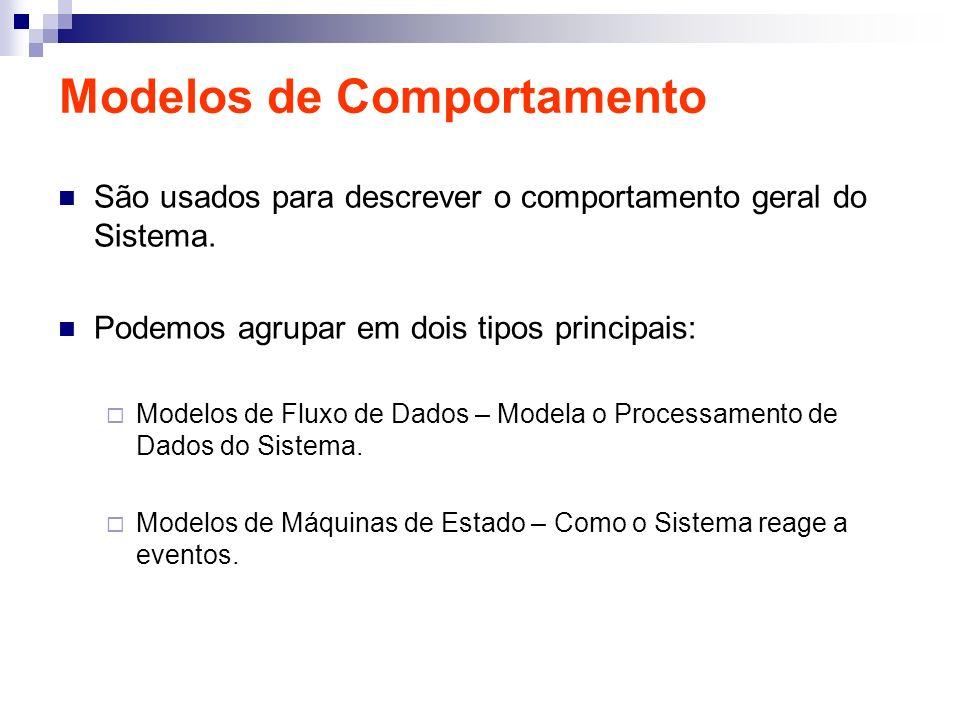 Modelos de Comportamento São usados para descrever o comportamento geral do Sistema. Podemos agrupar em dois tipos principais: Modelos de Fluxo de Dad