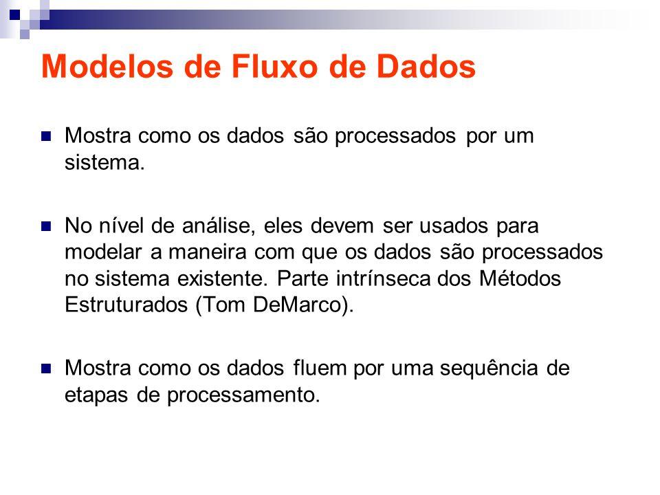Modelos de Fluxo de Dados Mostra como os dados são processados por um sistema. No nível de análise, eles devem ser usados para modelar a maneira com q